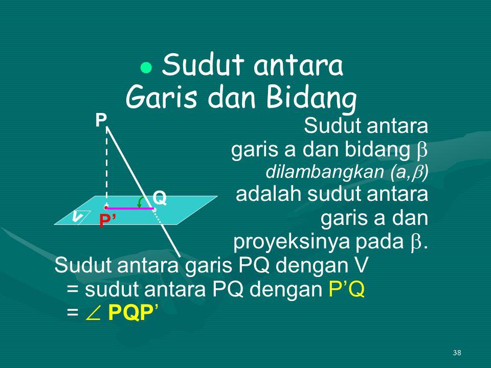 38 P Q V Sudut antara Garis dan Bidang Sudut antara garis a dan bidang  dilambangkan (a,  ) adalah sudut antara garis a dan proyeksinya pada . Sud