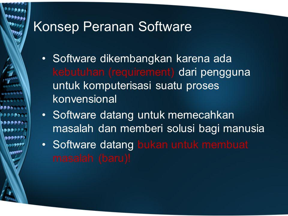 Konsep Peranan Software Software dikembangkan karena ada kebutuhan (requirement) dari pengguna untuk komputerisasi suatu proses konvensional Software datang untuk memecahkan masalah dan memberi solusi bagi manusia Software datang bukan untuk membuat masalah (baru)!