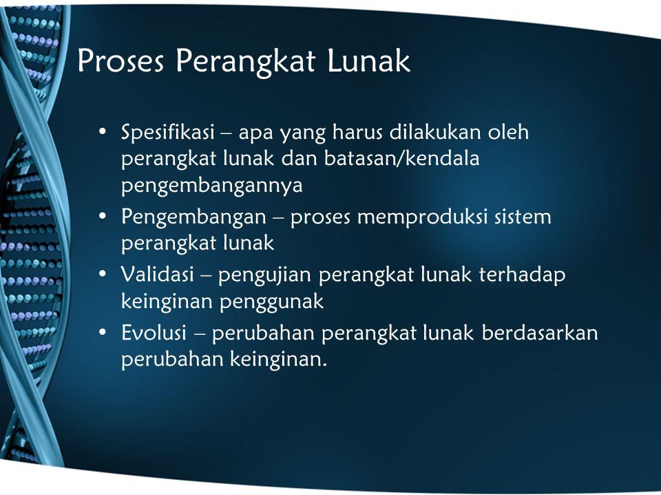 Proses Perangkat Lunak Spesifikasi – apa yang harus dilakukan oleh perangkat lunak dan batasan/kendala pengembangannya Pengembangan – proses memproduk