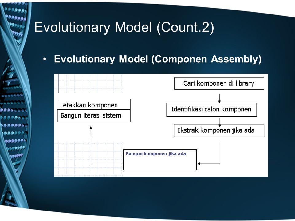 Evolutionary Model (Count.2) Evolutionary Model (Componen Assembly)