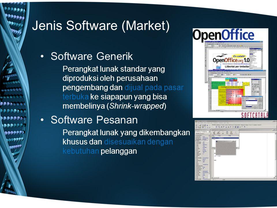 Jenis Software (Market) Software Generik Perangkat lunak standar yang diproduksi oleh perusahaan pengembang dan dijual pada pasar terbuka ke siapapun yang bisa membelinya (Shrink-wrapped) Software Pesanan Perangkat lunak yang dikembangkan khusus dan disesuaikan dengan kebutuhan pelanggan