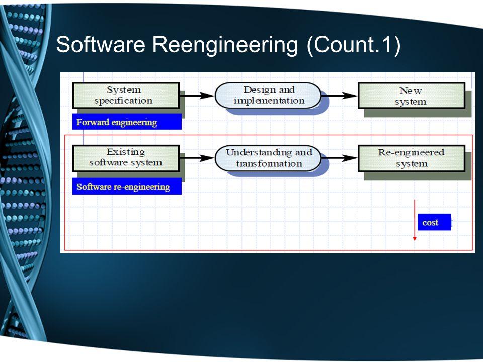 Software Reengineering (Count.1)