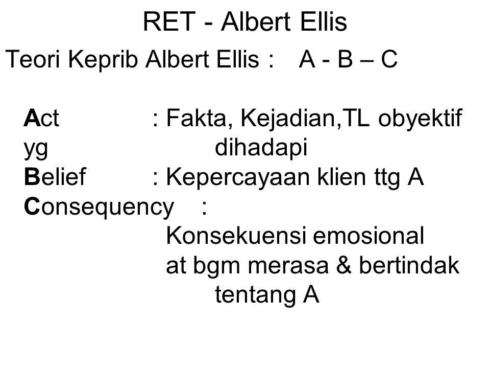 RET - Albert Ellis Teori Keprib Albert Ellis : A - B – C Act : Fakta, Kejadian,TL obyektif yg dihadapi Belief : Kepercayaan klien ttg A Consequency : Konsekuensi emosional at bgm merasa & bertindak tentang A