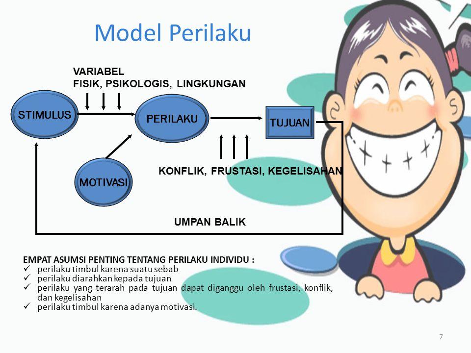 Faktor Penyebab Perbedaan Individu dalam Perilaku 8  Persepsi (Perception)  Sikap (Attitudes)  Kepribadian (Personality)  Belajar (Learning)