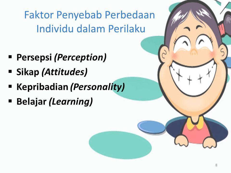 Persepsi 9  Persepsi adalah proses kognitif yang dipergunakan oleh seseorang untuk menafsirkan dan memahami dunia sekitarnya  PROSES PERSEPSI .