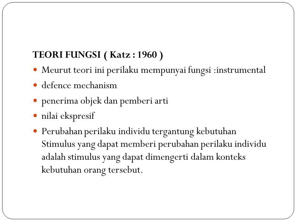 TEORI FUNGSI ( Katz : 1960 ) Meurut teori ini perilaku mempunyai fungsi :instrumental defence mechanism penerima objek dan pemberi arti nilai ekspresi
