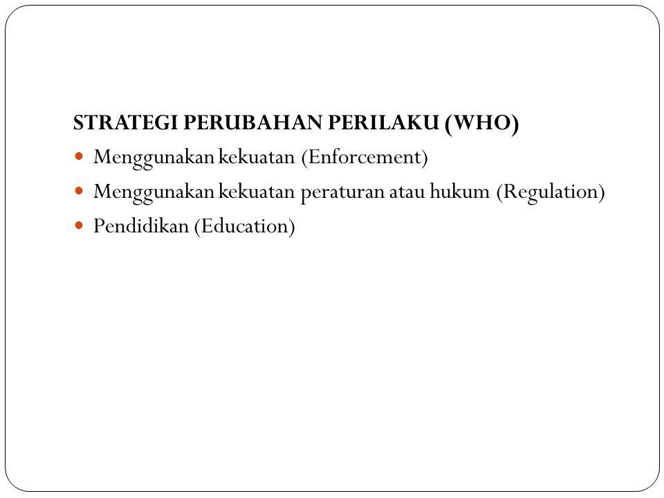 STRATEGI PERUBAHAN PERILAKU (WHO) Menggunakan kekuatan (Enforcement) Menggunakan kekuatan peraturan atau hukum (Regulation) Pendidikan (Education)