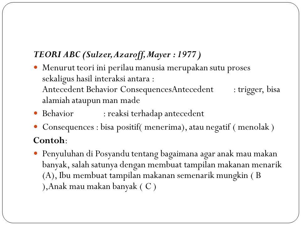 Contoh : Orang yang merokok merasa resah, dia tahu bahaya merokok tapi merasa bukan laki-laki kalau tidak merokok (dissonance).