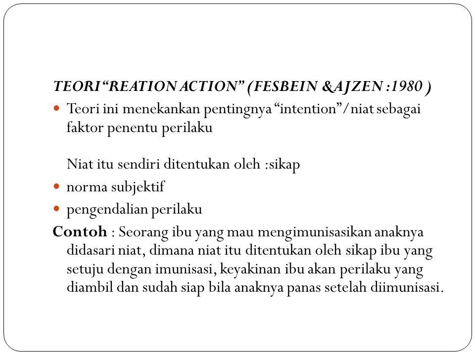 """TEORI""""REATION ACTION"""" (FESBEIN &AJZEN :1980 ) Teori ini menekankan pentingnya """"intention""""/niat sebagai faktor penentu perilaku Niat itu sendiri ditent"""