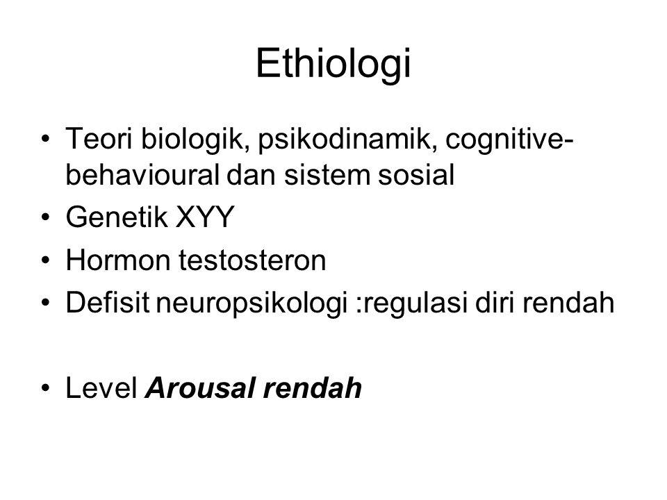 Ethiologi Teori biologik, psikodinamik, cognitive- behavioural dan sistem sosial Genetik XYY Hormon testosteron Defisit neuropsikologi :regulasi diri
