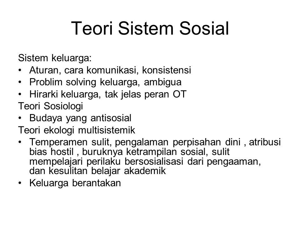Teori Sistem Sosial Sistem keluarga: Aturan, cara komunikasi, konsistensi Problim solving keluarga, ambigua Hirarki keluarga, tak jelas peran OT Teori