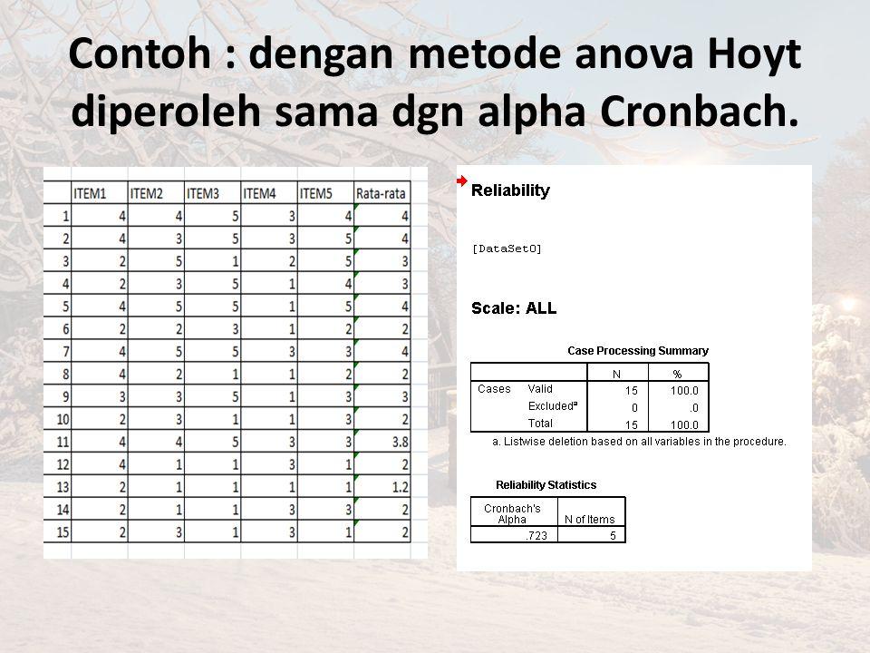 Contoh : dengan metode anova Hoyt diperoleh sama dgn alpha Cronbach.