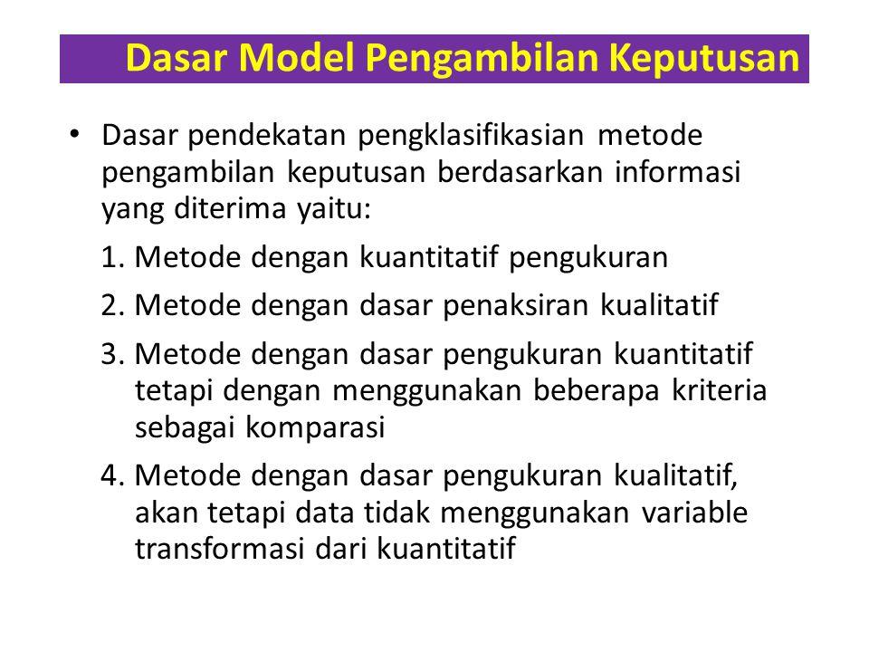 Dasar Model Pengambilan Keputusan Dasar pendekatan pengklasifikasian metode pengambilan keputusan berdasarkan informasi yang diterima yaitu: 1.