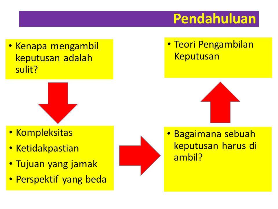 Dasar Model Pengambilan Keputusan Model pengambilan keputusan dibagi menjadi tiga komponen utama yaitu: 1.