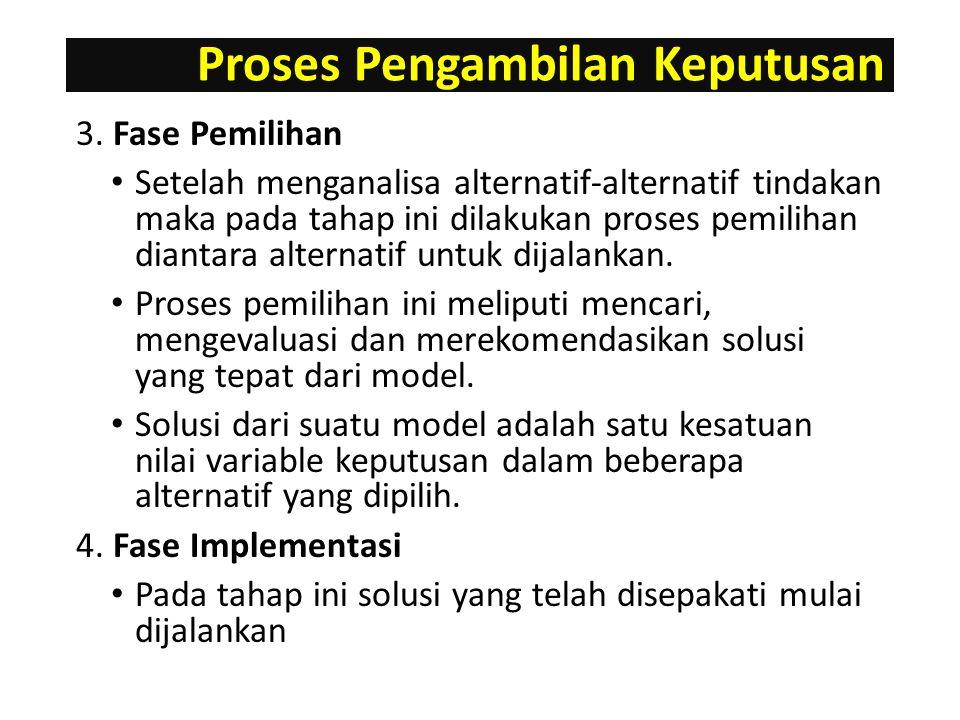 Kondisi Pengambilan Keputusan 1.Ketidakpastian Hasil alternatif-alternatif yang tidak dapat diperkirakan/ tidak pasti.