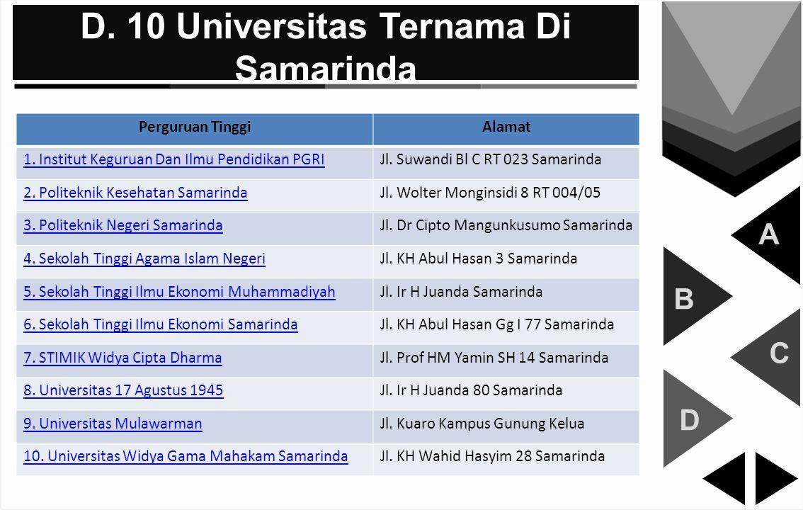 D. 10 Universitas Ternama Di Samarinda A B C D Perguruan TinggiAlamat 1. Institut Keguruan Dan Ilmu Pendidikan PGRIJl. Suwandi Bl C RT 023 Samarinda 2
