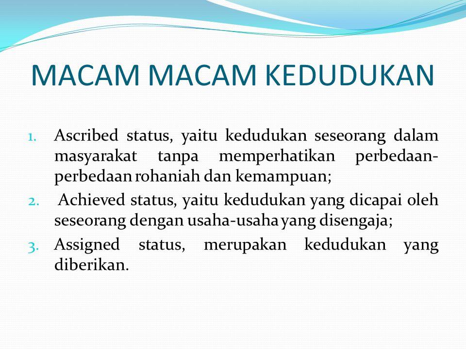 MACAM MACAM KEDUDUKAN 1. Ascribed status, yaitu kedudukan seseorang dalam masyarakat tanpa memperhatikan perbedaan- perbedaan rohaniah dan kemampuan;