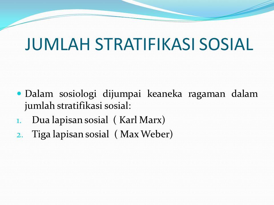JUMLAH STRATIFIKASI SOSIAL Dalam sosiologi dijumpai keaneka ragaman dalam jumlah stratifikasi sosial: 1. Dua lapisan sosial ( Karl Marx) 2. Tiga lapis