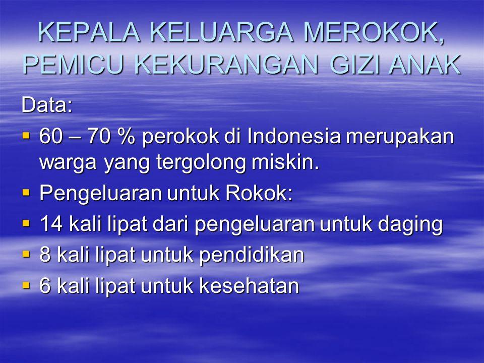 KEPALA KELUARGA MEROKOK, PEMICU KEKURANGAN GIZI ANAK Data:  60 – 70 % perokok di Indonesia merupakan warga yang tergolong miskin.  Pengeluaran untuk