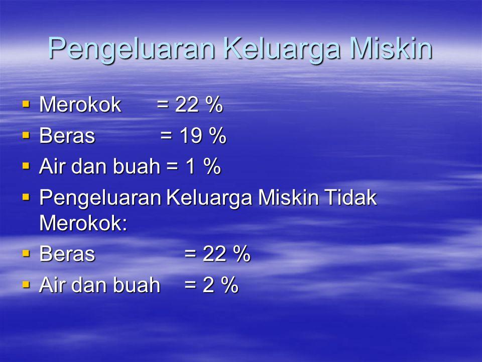 Pengeluaran Keluarga Miskin  Merokok = 22 %  Beras = 19 %  Air dan buah = 1 %  Pengeluaran Keluarga Miskin Tidak Merokok:  Beras = 22 %  Air dan