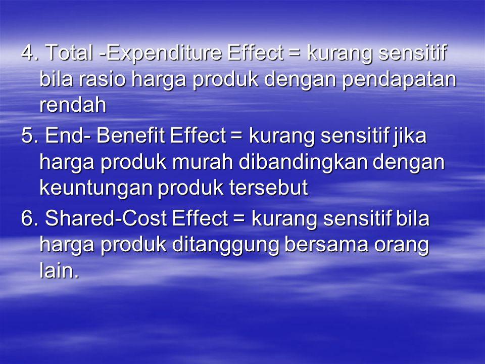 4. Total -Expenditure Effect = kurang sensitif bila rasio harga produk dengan pendapatan rendah 5. End- Benefit Effect = kurang sensitif jika harga pr