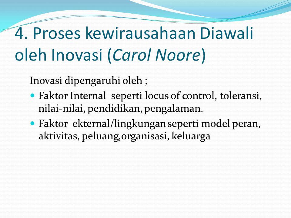 4. Proses kewirausahaan Diawali oleh Inovasi (Carol Noore) Inovasi dipengaruhi oleh ; Faktor Internal seperti locus of control, toleransi, nilai-nilai