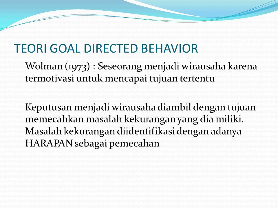 TEORI GOAL DIRECTED BEHAVIOR Wolman (1973) : Seseorang menjadi wirausaha karena termotivasi untuk mencapai tujuan tertentu Keputusan menjadi wirausaha