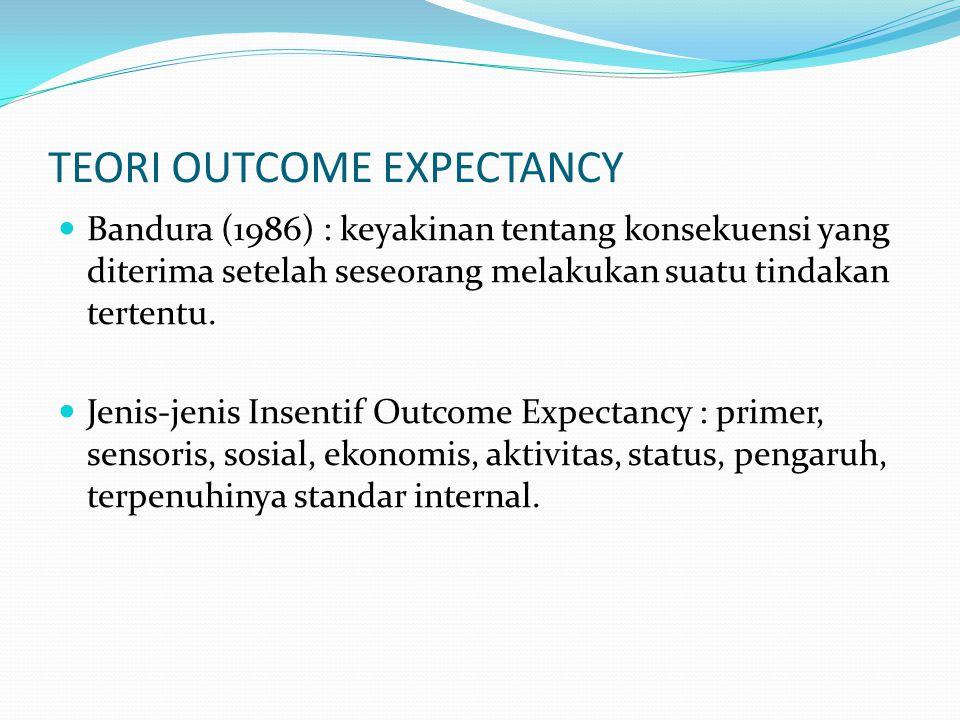 TEORI OUTCOME EXPECTANCY Bandura (1986) : keyakinan tentang konsekuensi yang diterima setelah seseorang melakukan suatu tindakan tertentu. Jenis-jenis