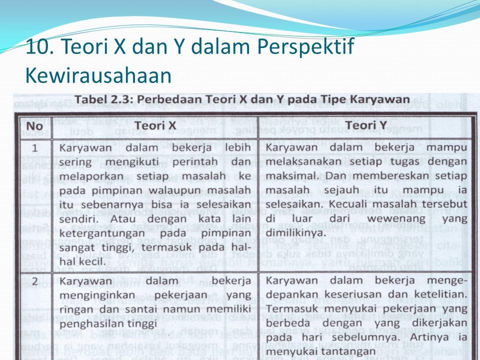 10. Teori X dan Y dalam Perspektif Kewirausahaan