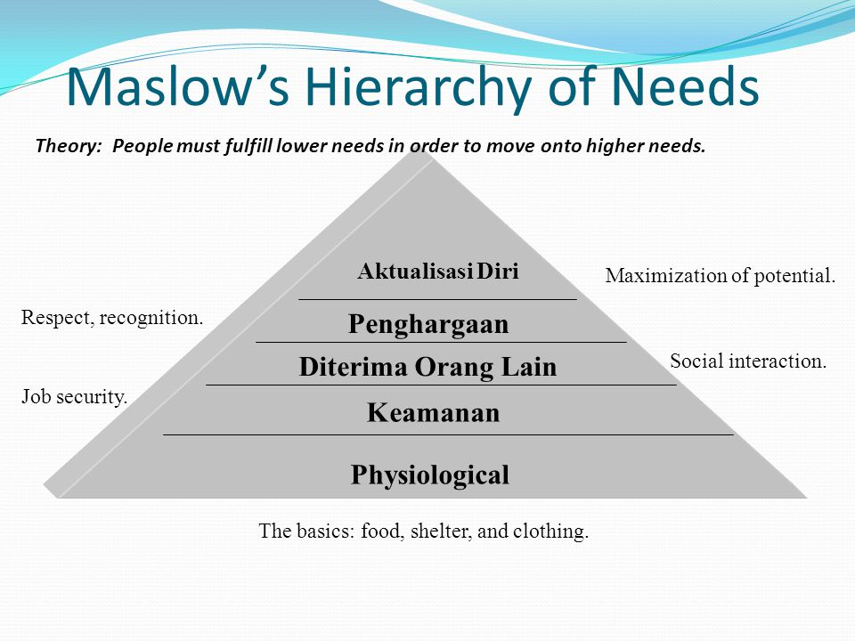 Maslow's Hierarchy of Needs Physiological Keamanan Diterima Orang Lain Penghargaan Aktualisasi Diri Maximization of potential. Respect, recognition. S