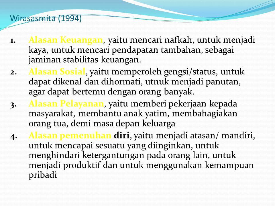 Wirasasmita (1994) 1. Alasan Keuangan, yaitu mencari nafkah, untuk menjadi kaya, untuk mencari pendapatan tambahan, sebagai jaminan stabilitas keuanga