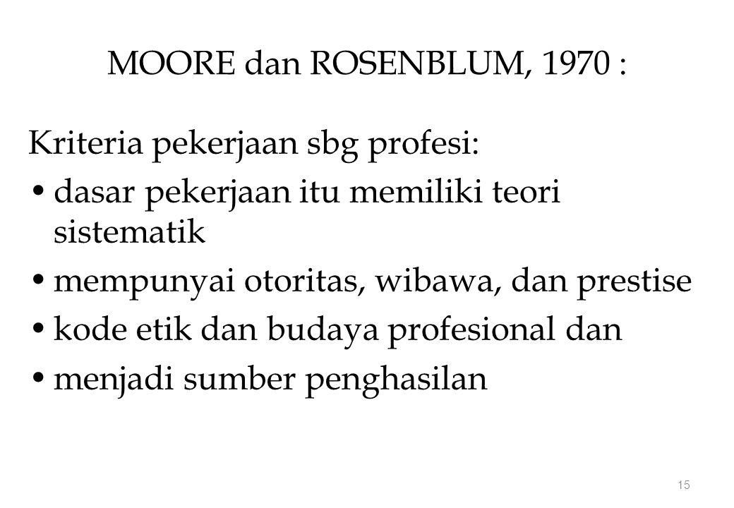 MOORE dan ROSENBLUM, 1970 : Kriteria pekerjaan sbg profesi: dasar pekerjaan itu memiliki teori sistematik mempunyai otoritas, wibawa, dan prestise kode etik dan budaya profesional dan menjadi sumber penghasilan 15