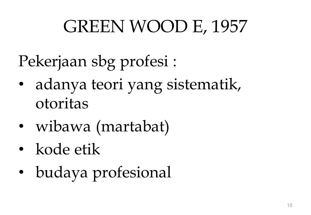 GREEN WOOD E, 1957 Pekerjaan sbg profesi : adanya teori yang sistematik, otoritas wibawa (martabat) kode etik budaya profesional 16