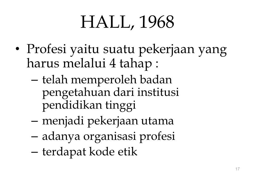 HALL, 1968 Profesi yaitu suatu pekerjaan yang harus melalui 4 tahap : – telah memperoleh badan pengetahuan dari institusi pendidikan tinggi – menjadi pekerjaan utama – adanya organisasi profesi – terdapat kode etik 17