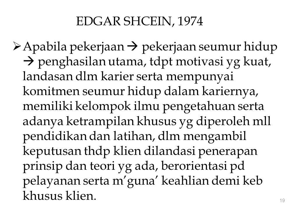 EDGAR SHCEIN, 1974  Apabila pekerjaan  pekerjaan seumur hidup  penghasilan utama, tdpt motivasi yg kuat, landasan dlm karier serta mempunyai komitm