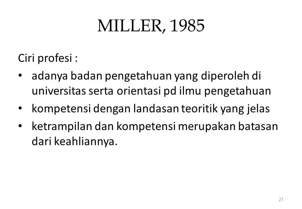 MILLER, 1985 Ciri profesi : adanya badan pengetahuan yang diperoleh di universitas serta orientasi pd ilmu pengetahuan kompetensi dengan landasan teoritik yang jelas ketrampilan dan kompetensi merupakan batasan dari keahliannya.