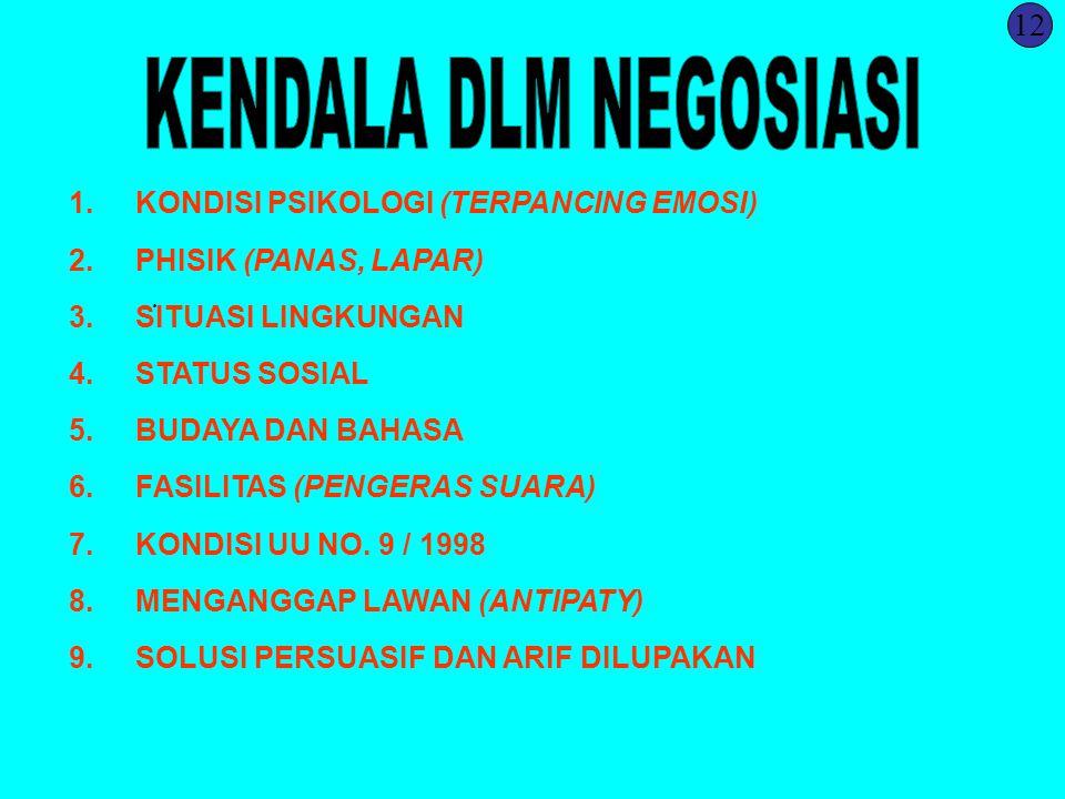 12. 1.KONDISI PSIKOLOGI (TERPANCING EMOSI) 2.PHISIK (PANAS, LAPAR) 3.SITUASI LINGKUNGAN 4.STATUS SOSIAL 5.BUDAYA DAN BAHASA 6.FASILITAS (PENGERAS SUAR