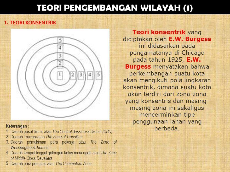 TEORI PENGEMBANGAN WILAYAH (1) 1.TEORI KONSENTRIK Teori konsentrik yang diciptakan oleh E.W.