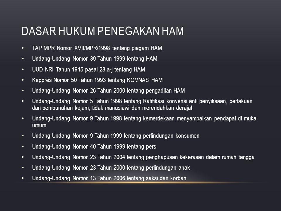 DASAR HUKUM PENEGAKAN HAM TAP MPR Nomor XVII/MPR/1998 tentang piagam HAM Undang-Undang Nomor 39 Tahun 1999 tentang HAM UUD NRI Tahun 1945 pasal 28 a-j