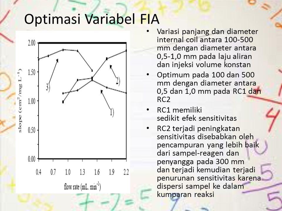Optimasi Variabel FIA Variasi panjang dan diameter internal coil antara 100-500 mm dengan diameter antara 0,5-1,0 mm pada laju aliran dan injeksi volu