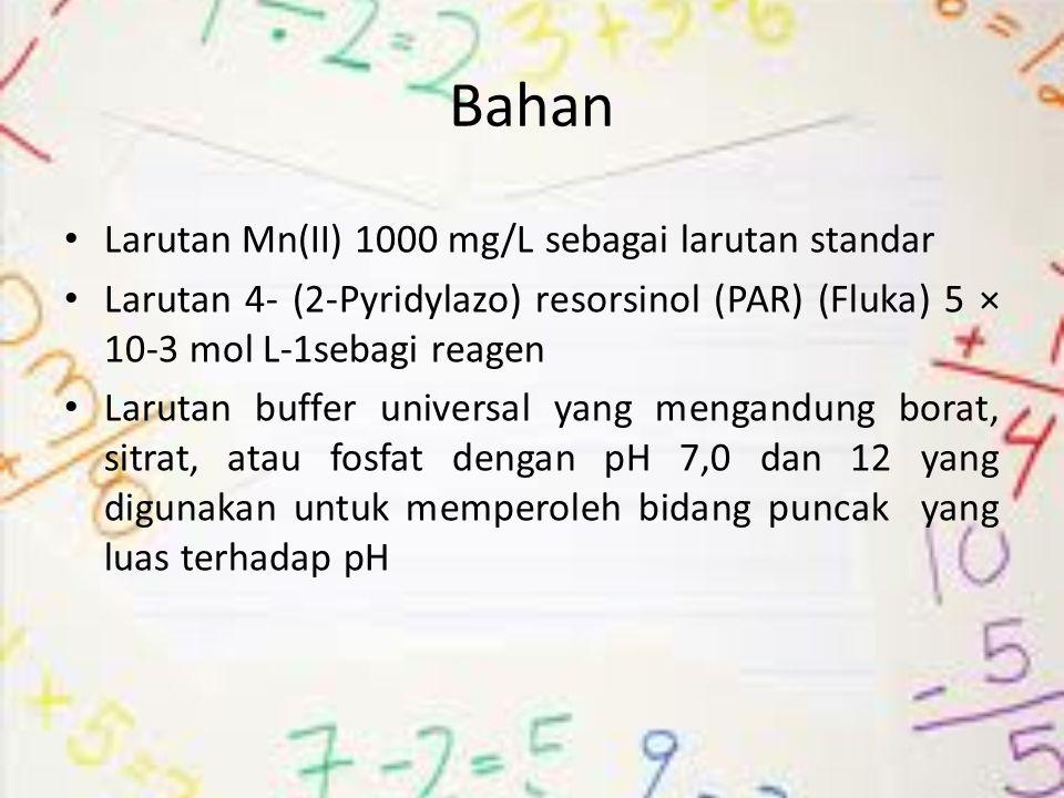 Bahan Larutan Mn(II) 1000 mg/L sebagai larutan standar Larutan 4- (2-Pyridylazo) resorsinol (PAR) (Fluka) 5 × 10-3 mol L-1sebagi reagen Larutan buffer