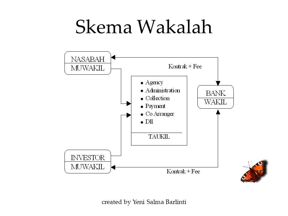 Skema Wakalah created by Yeni Salma Barlinti