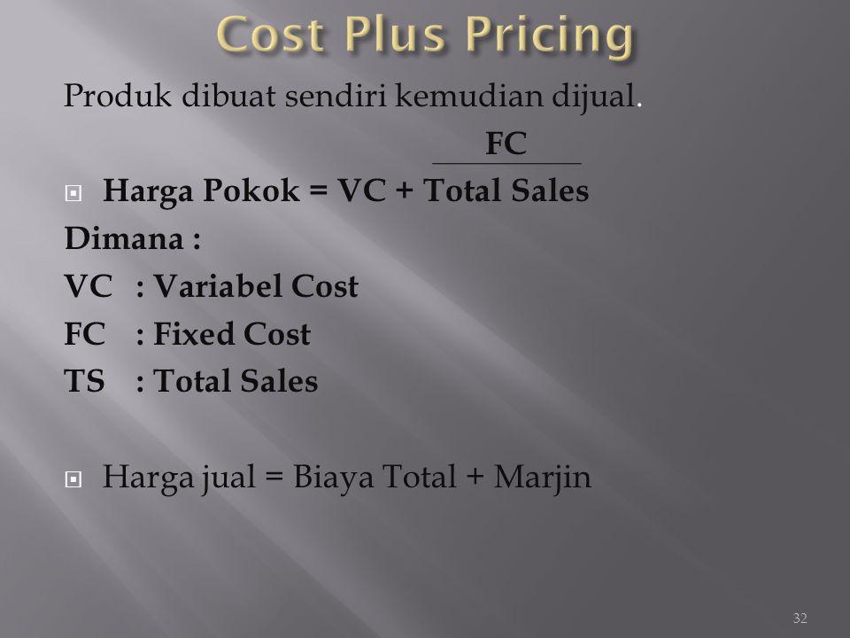 Produk dibuat sendiri kemudian dijual. FC  Harga Pokok = VC + Total Sales Dimana : VC: Variabel Cost FC: Fixed Cost TS: Total Sales  Harga jual = Bi
