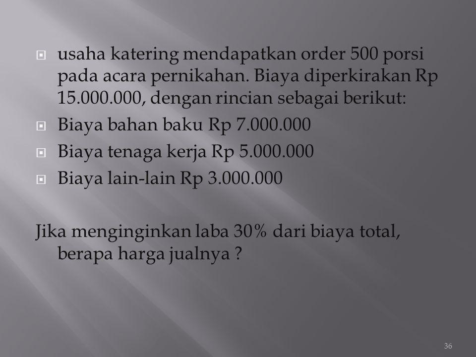  usaha katering mendapatkan order 500 porsi pada acara pernikahan. Biaya diperkirakan Rp 15.000.000, dengan rincian sebagai berikut:  Biaya bahan ba