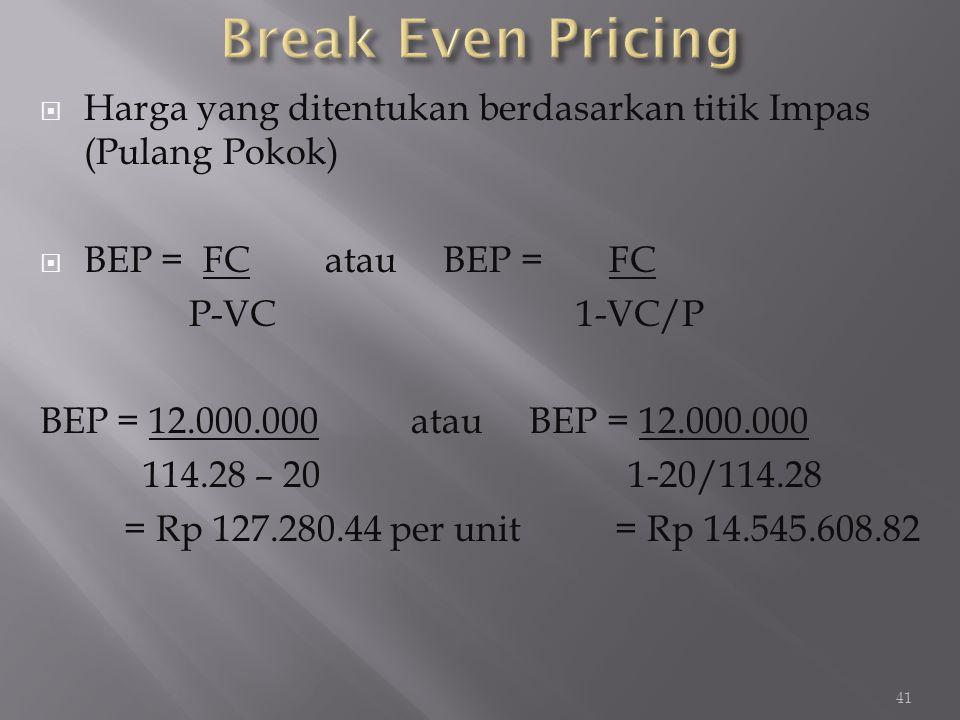 Harga yang ditentukan berdasarkan titik Impas (Pulang Pokok)  BEP = FC atau BEP = FC P-VC 1-VC/P BEP = 12.000.000 atau BEP = 12.000.000 114.28 – 20
