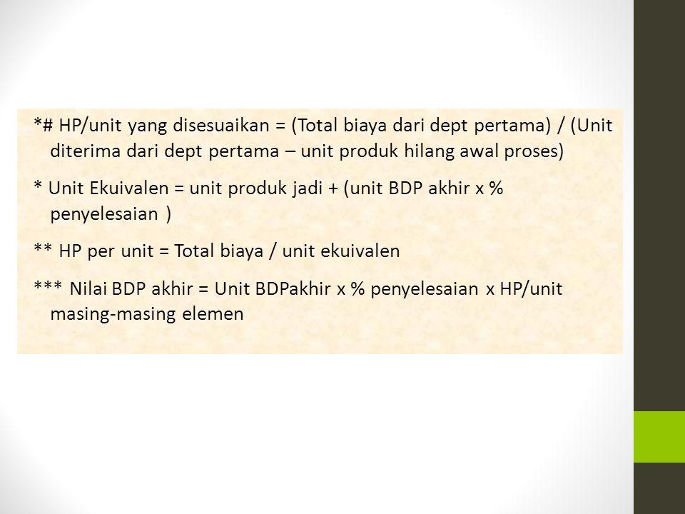 * Total Biaya Hp BDP awal = Jumlah BBB, BTK, BOP dari BDP awal ** Unit Ekuivalen = ((100% - % BDP awal) x unit BDP awal) + (unit Produk selesai – unit BDP awal) + (unit BDP akhir x %penyelesaian) *** HP per unit = Total biaya / unit ekuivalen **** ((100% - % BDP awal) x Unit BDP awal) x HP/unit *# Nilai BDP akhir = Unit BDPakhir x % penyelesaian x HP/unit masing-masing elemen