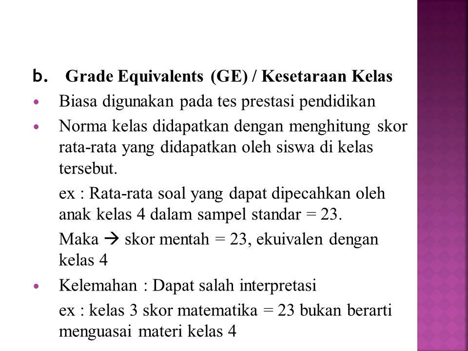 b. Grade Equivalents (GE) / Kesetaraan Kelas Biasa digunakan pada tes prestasi pendidikan Norma kelas didapatkan dengan menghitung skor rata-rata yang