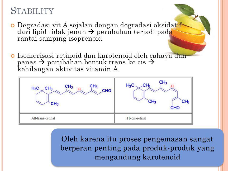 S TABILITY Oleh karena itu proses pengemasan sangat berperan penting pada produk-produk yang mengandung karotenoid Degradasi vit A sejalan dengan degr