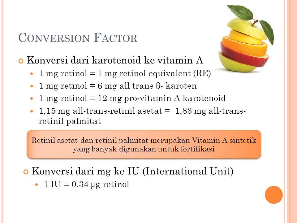 C ONVERSION F ACTOR Konversi dari karotenoid ke vitamin A 1 mg retinol = 1 mg retinol equivalent (RE) 1 mg retinol = 6 mg all trans β- karoten 1 mg re
