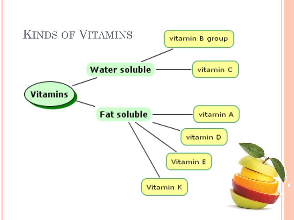 V ITAMIN D Merupakan senyawa mirip sterol Most important are vitamin D2, or ergocalciferol, and vitamin D3, or cholecalciferol  normally found in mammals.